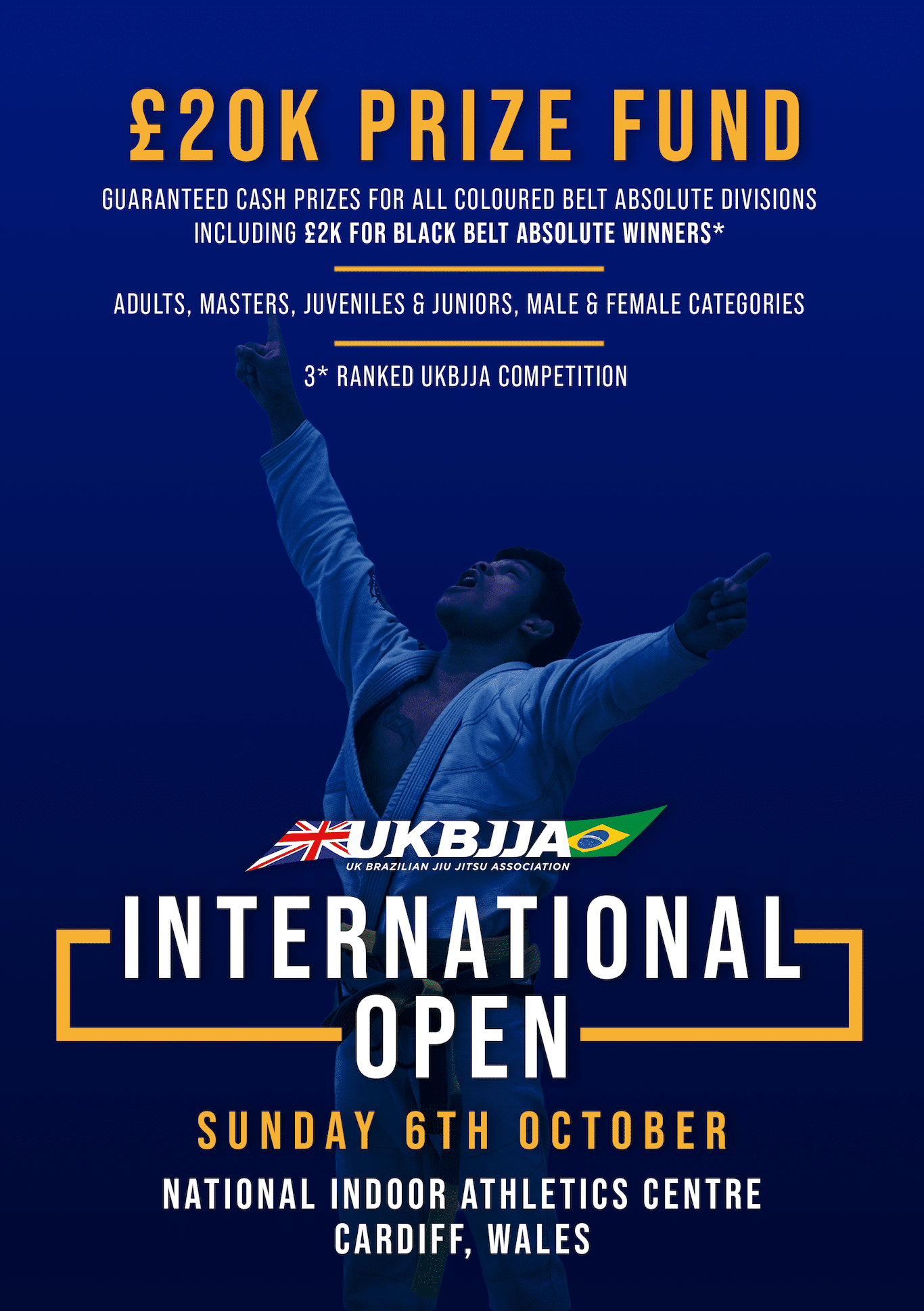 UKBJJA International Open 2019 Brazilian Jiu Jitsu Tournament